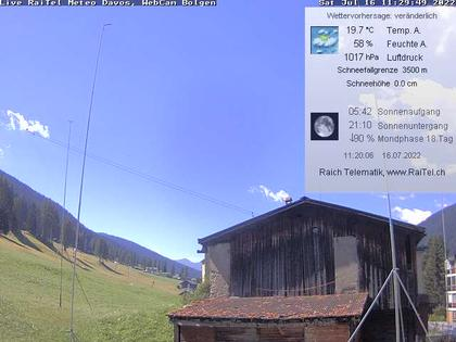 Davos: Habitations