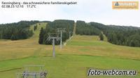 Fanningberghof: Fanningberg - das schneesichere Familienskigebiet - Overdag