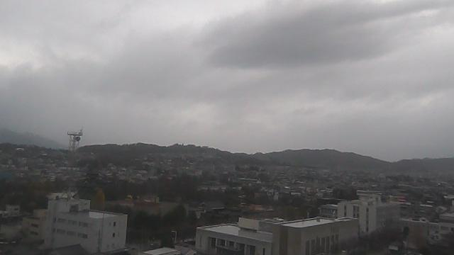 Webcam Koyanagichō: Matsumoto − Ote − City View