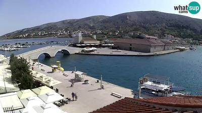 Current or last view from Pag: Katine bridge