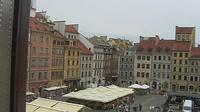 Warsaw - Overdag