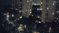 Toronto: High Park Village - Aktuell