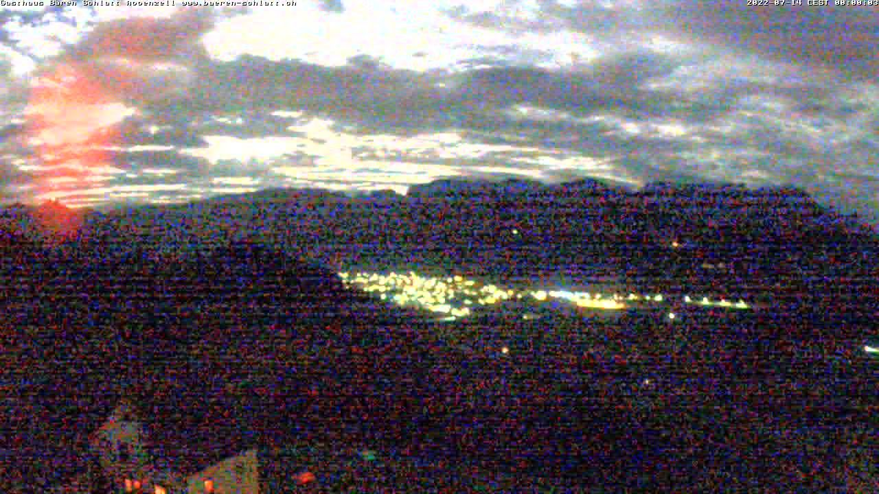 Wetter Appenzell