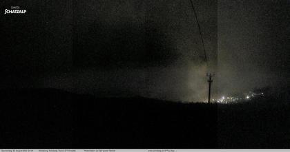 Davos: Strelaberg