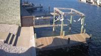 Corpus Christi: Padre Island, Flour Bluff - Current