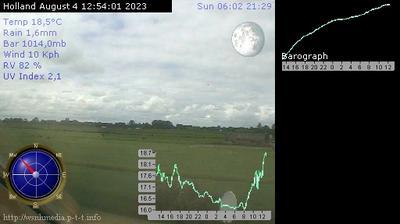 Purmerend Daglicht Webcam Image
