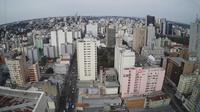 Caxias do Sul: Caxias Do Sul - Actuales
