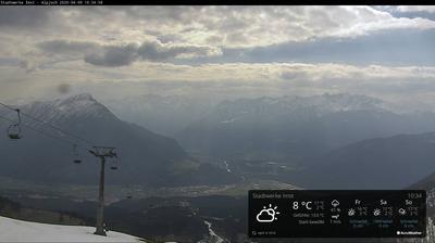 Current or last view from Gunglgrün: Alpjoch (2050m) − Hoch Imst