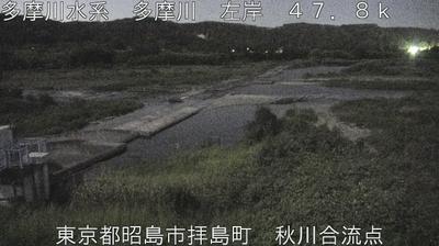 Thumbnail of Hino webcam at 2:03, Jan 18