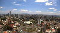 Guadalajara: Panorámica