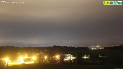 Arnegg › Süd-Ost: Sankt Gallen