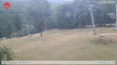 Vista de cámara web de luz diurna desde Pernek: Pezinska BABA
