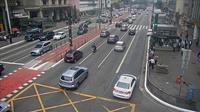 São Paulo › South-West - Actual