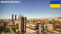 Madrid: Skyline - Actuelle