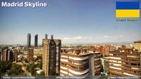 Madrid: Skyline - Jour
