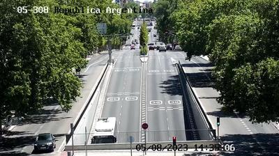 Madrid: Plaza de la República Argentina