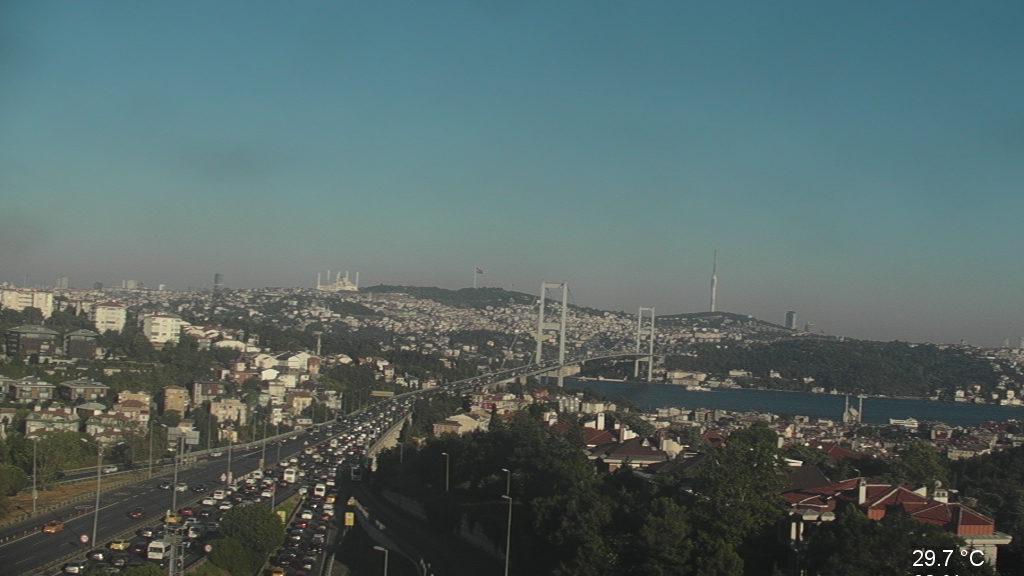 Webcam Beşiktaş