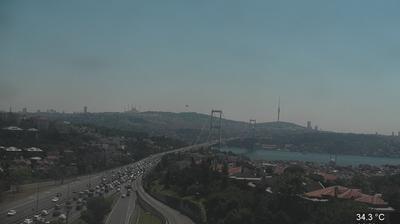 Tageslicht webcam ansicht von Beşiktaş