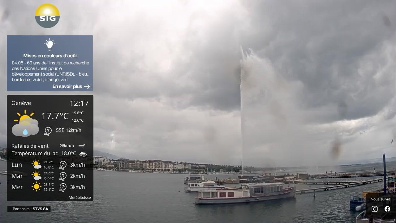 Webcam sur le jet d'eau avec la rive gauche de Genève et Mont-Blanc en arrière-blanc.
