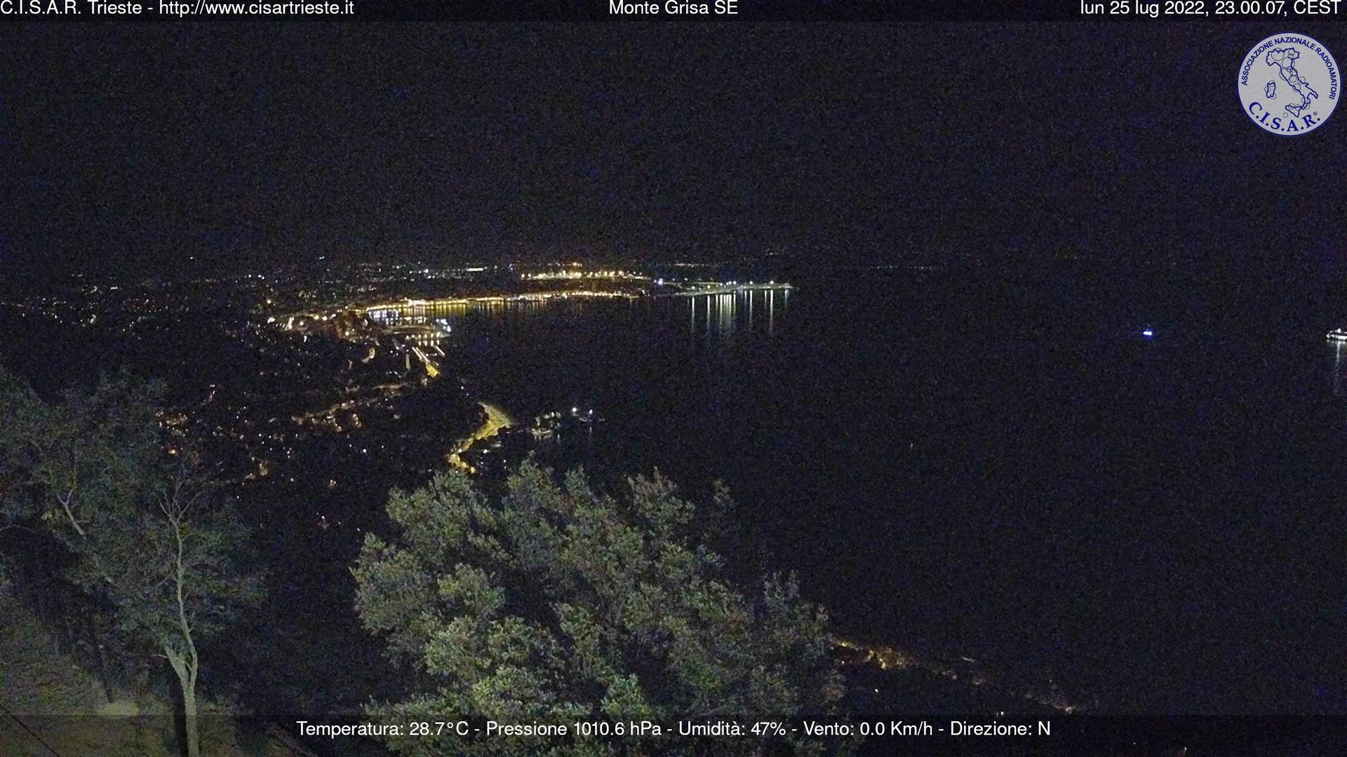 Webcam Santuario di Maria Madre e Regina › South-West: FE
