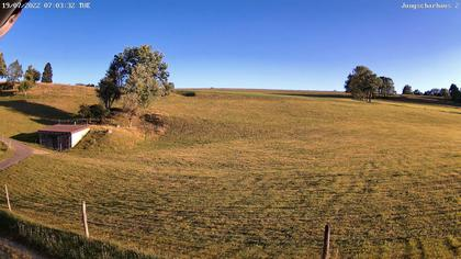 Aedermannsdorf: Gross Brunnersberg