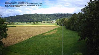 Mülchi › Nord-West: Oberramsern