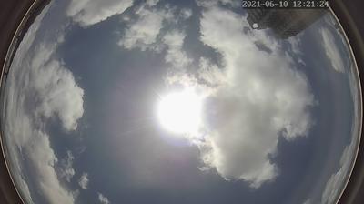 Tageslicht webcam ansicht von Kowloon: Mong Kok