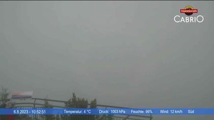 Stans: Stanserhorn Live-Bild