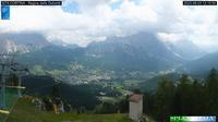 Cortina d'Ampezzo > East: Faloria - El día