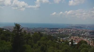 Daylight webcam view from Istanbul: İst BÜYÜK _ ÇAMLICA