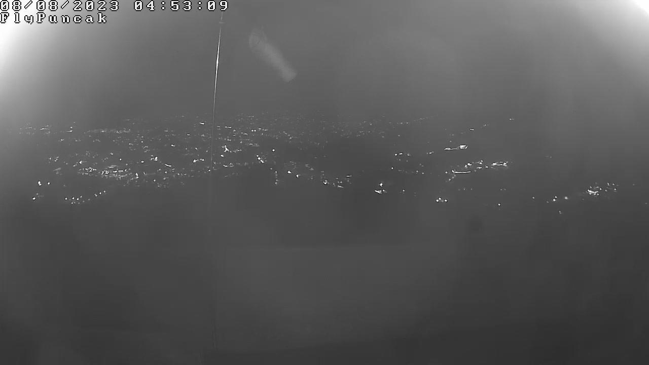 Webcam Kampungpensiunan: Puncak Paragliding Landing Area: