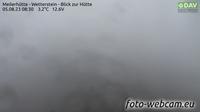 Leutasch: Meilerhütte - Wetterstein - Blick zur Hütte - Actuales