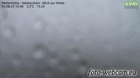 Leutasch: Meilerhütte - Wetterstein - Blick zur Hütte - El día