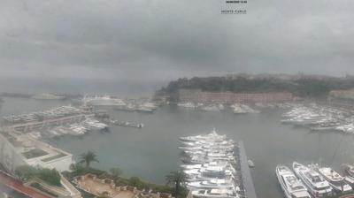 Daylight webcam view from Monaco: Port Hercule, panoramique