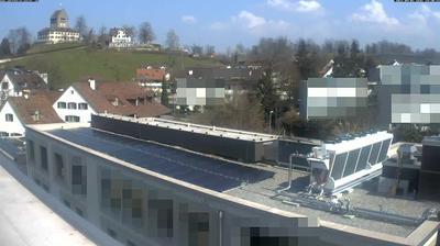 Uster Daglicht Webcam Imagez