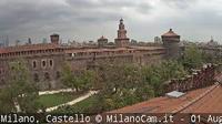 Milan: Castello Sforzesco - Dia