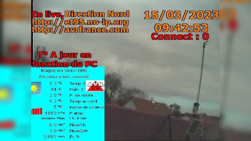 Webcam Magny-en-Vexin: Île-de