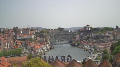 Vue webcam de jour à partir de Vila Nova de Gaia › North East: Porto − Rio Douro
