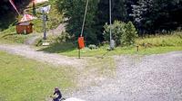 Szczyrk: Szczyrk Mountain Resort - Overdag
