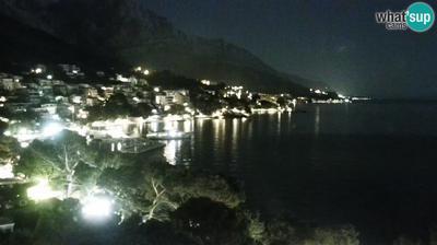 Brela: panoramic rotating HD camera