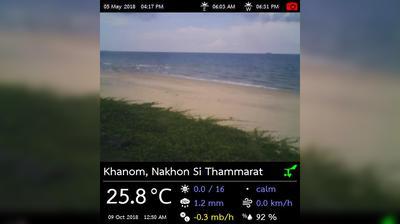 Webcam ขนอม › East: Khanom Beach