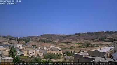 Vue webcam de jour à partir de Victoria › North West: Gozo − case, strade, colline mare