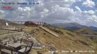 Letzte Tageslichtansicht von Karlovo › East: Balkan Mountains