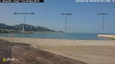 Marseille: Plage du Prado