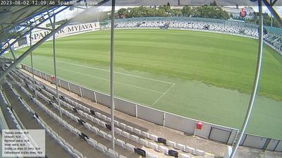 Vue webcam de jour à partir de Myjava: Trenčiansky