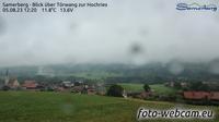 Samerberg: Blick über Törwang zur Hochries - El día