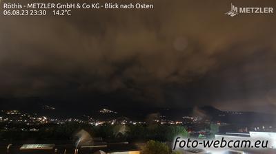 Vista actual o última desde Dürne: Röthis − METZLER GmbH & Co KG − Blick nach Osten