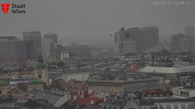 Tageslicht webcam ansicht von Innere Stadt: Riesenrad,Unocity,Schottenstift