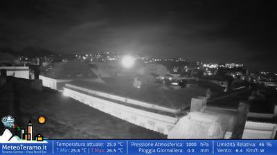 Gambar mini Webcam Teramo pada 8:07, Sep 25