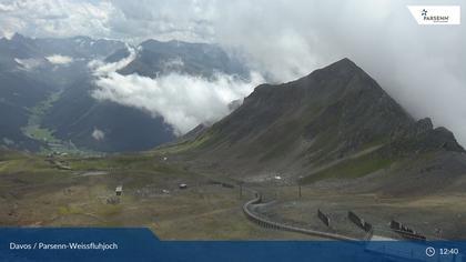 Davos: Dorf - Weissfluhjoch, Blick Dorftäli